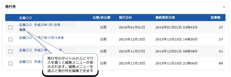記事管理発行号の編集